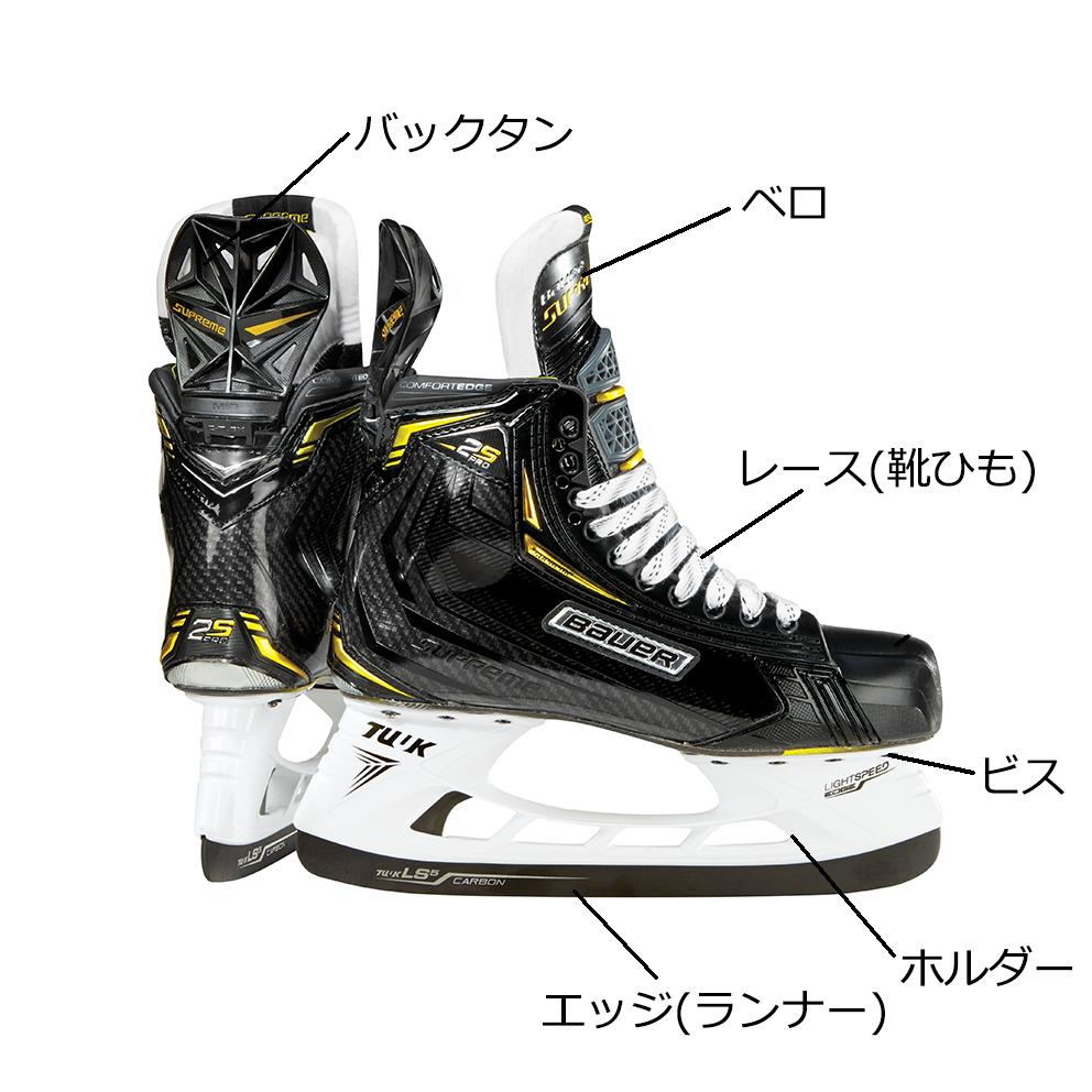 スケート各名称